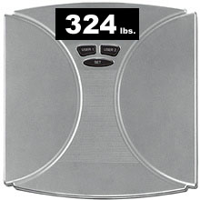 Weight Scale 324 Lbs