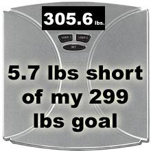 305 Lbs, lost 1 lb last week